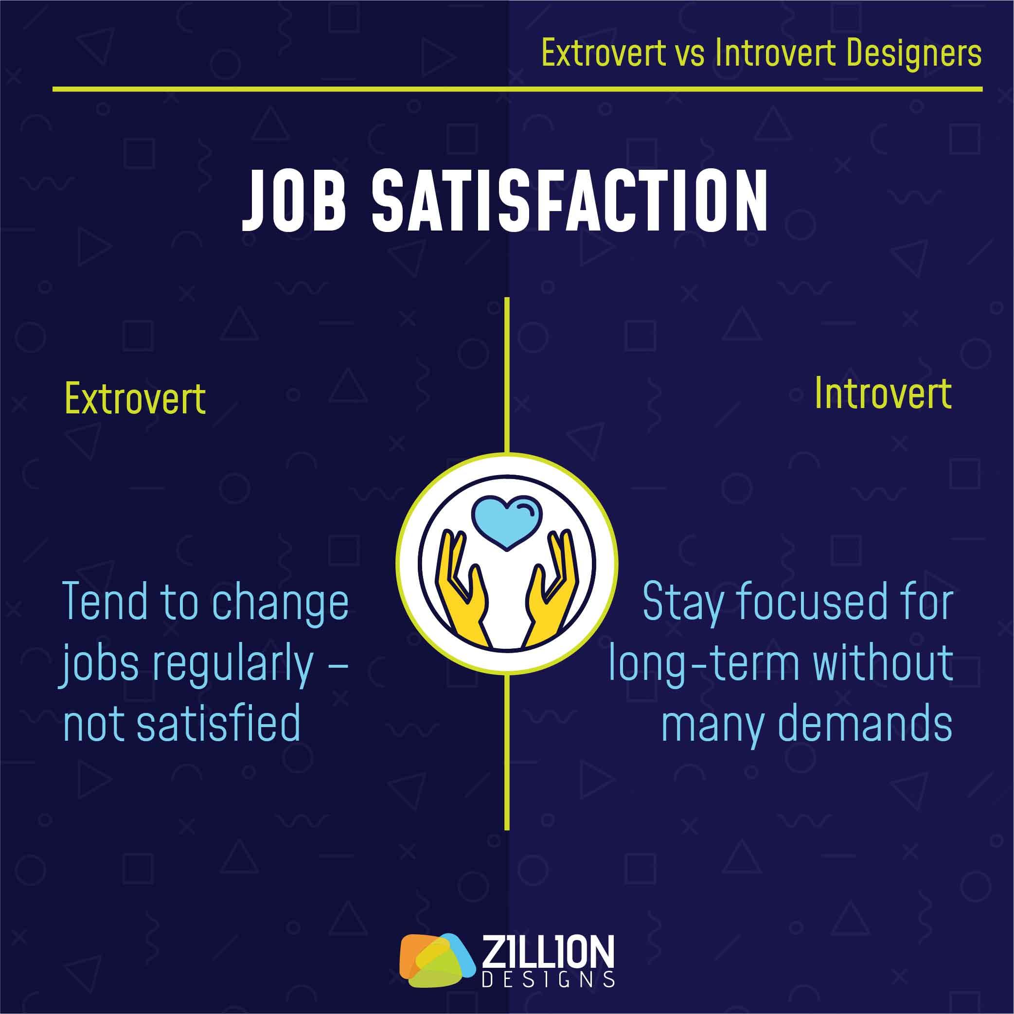 Extrovert vs Introvert Designers 10
