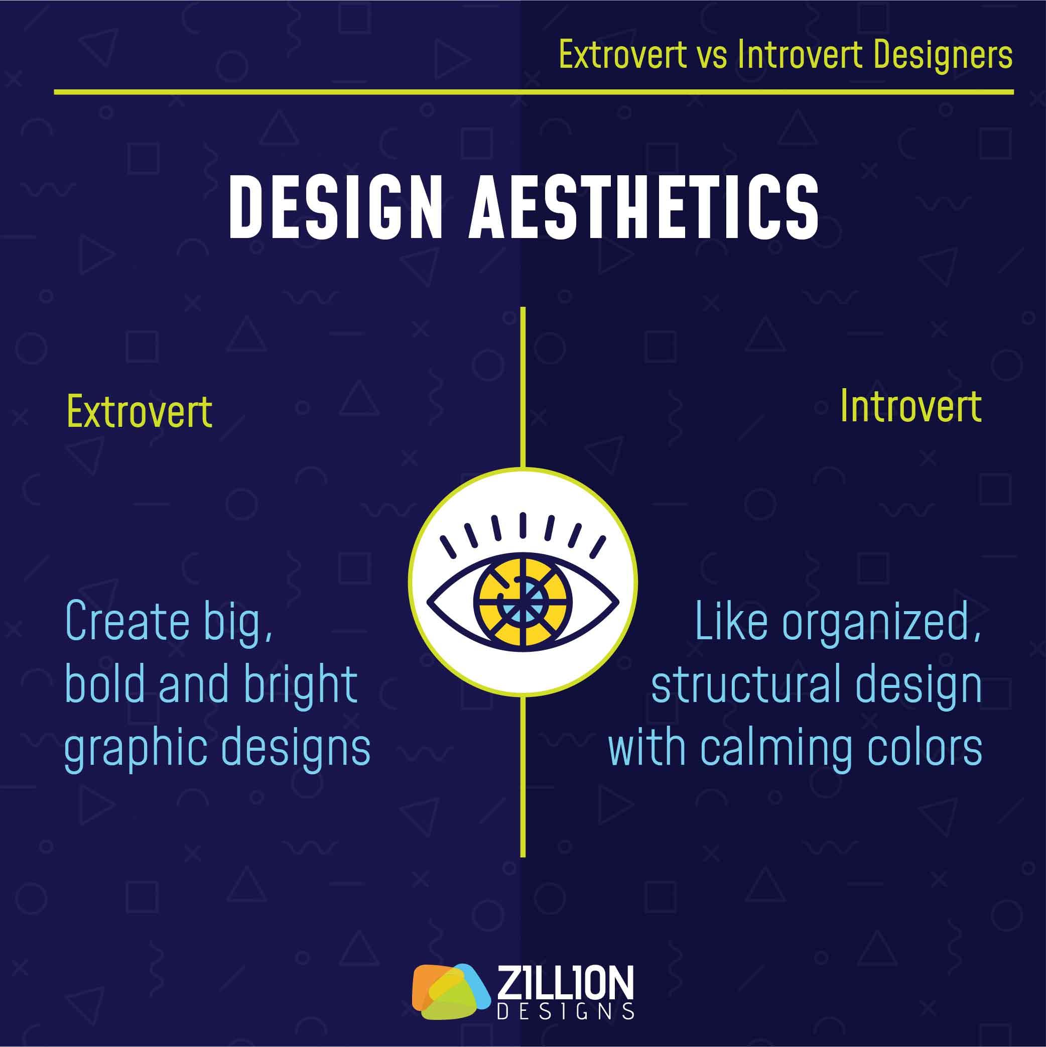 Extrovert vs Introvert Designers 11