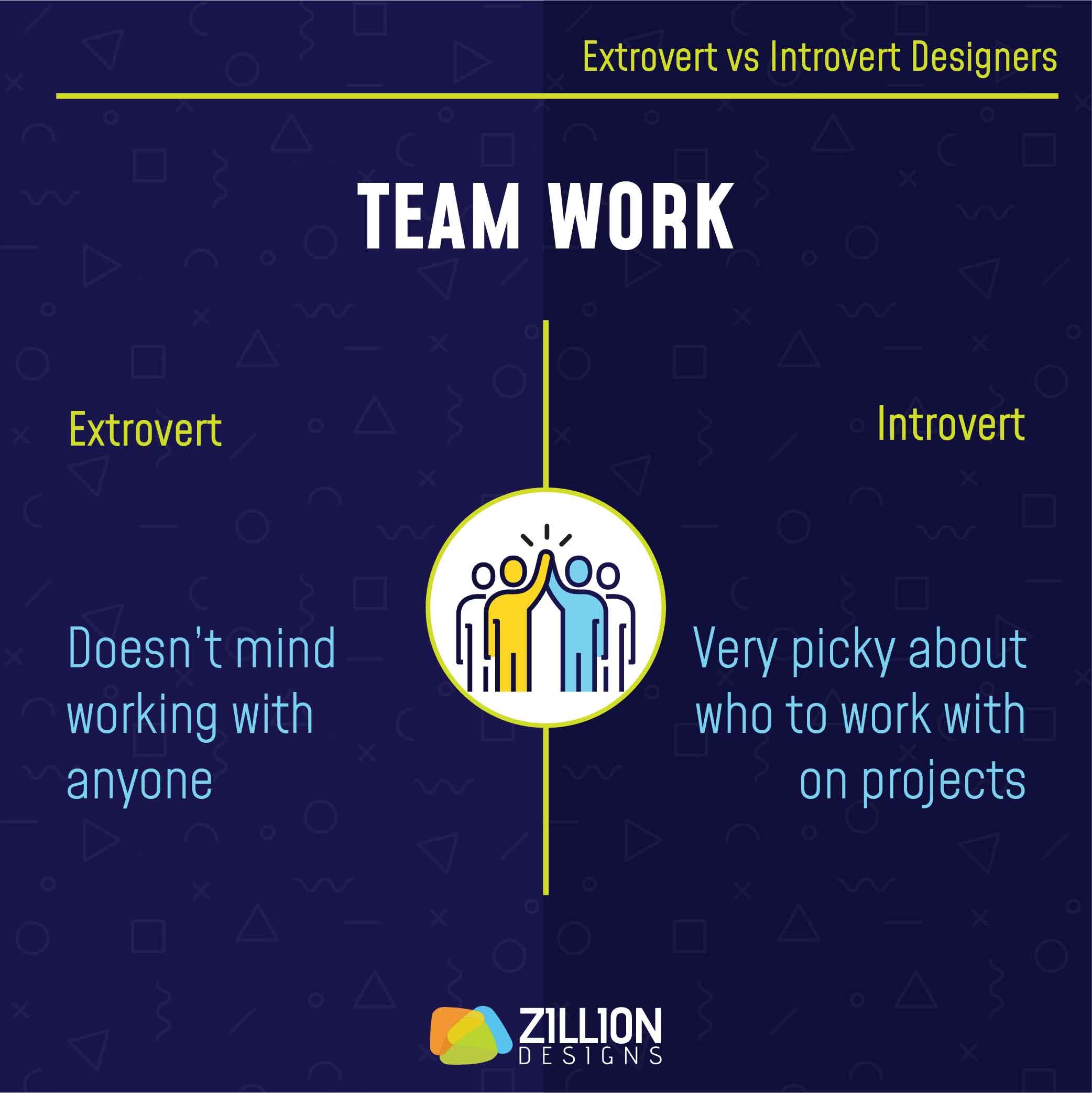 Extrovert vs Introvert Designers 5