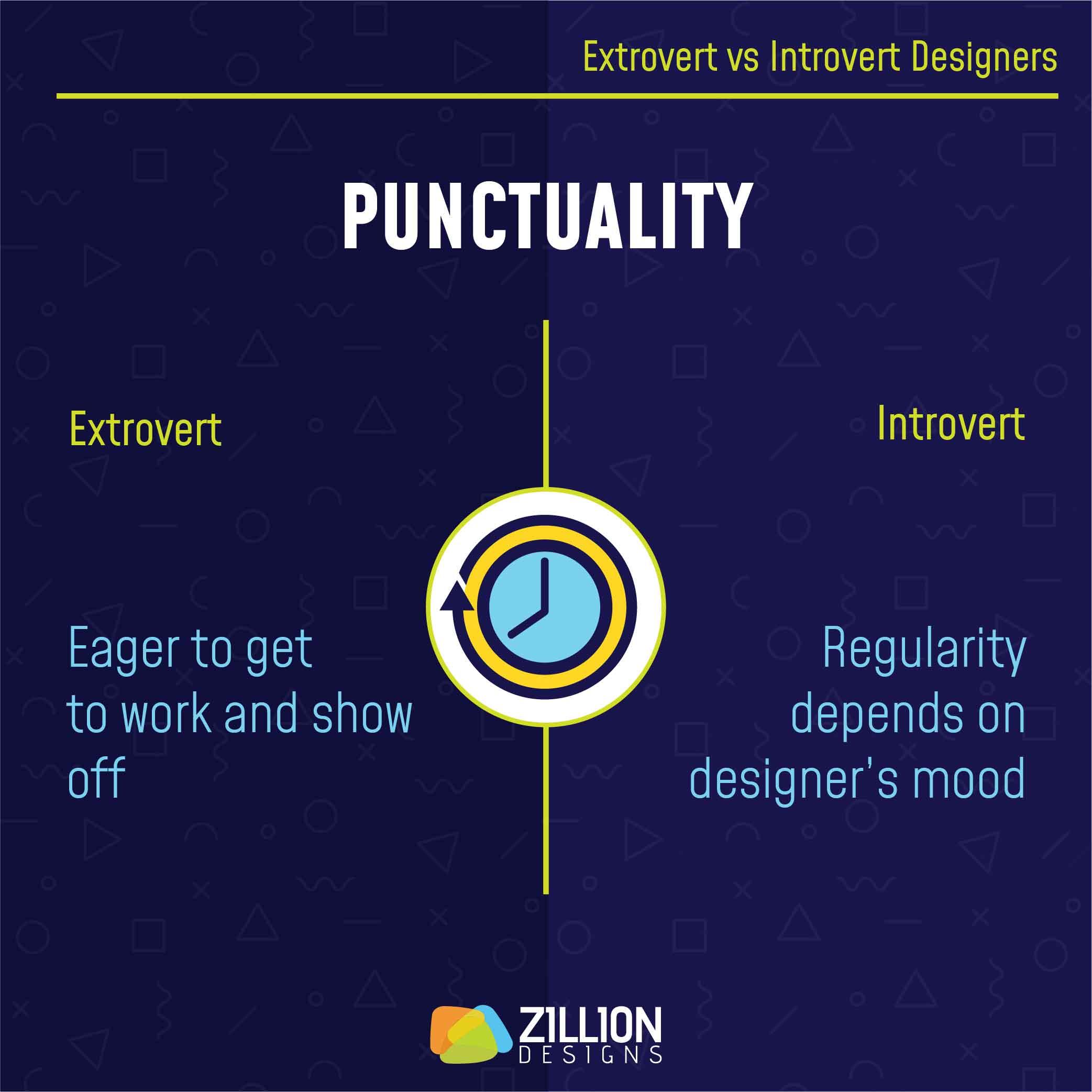 Extrovert vs Introvert Designers 8