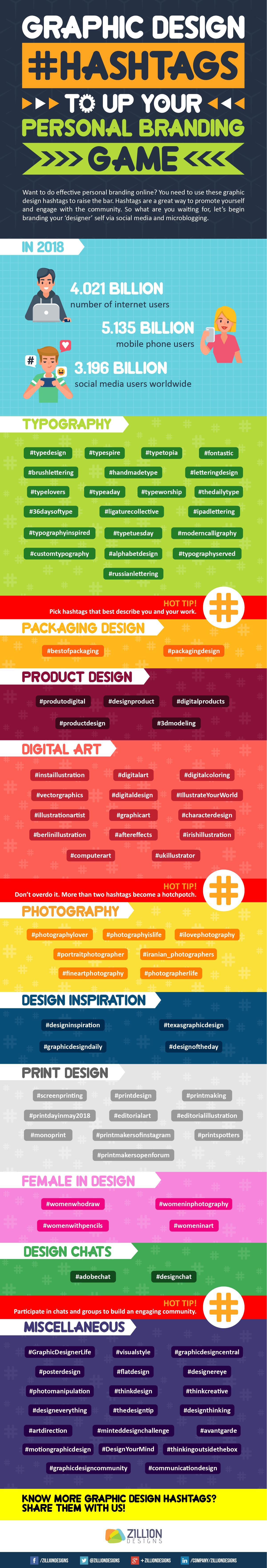 Graphic Design Hashtags