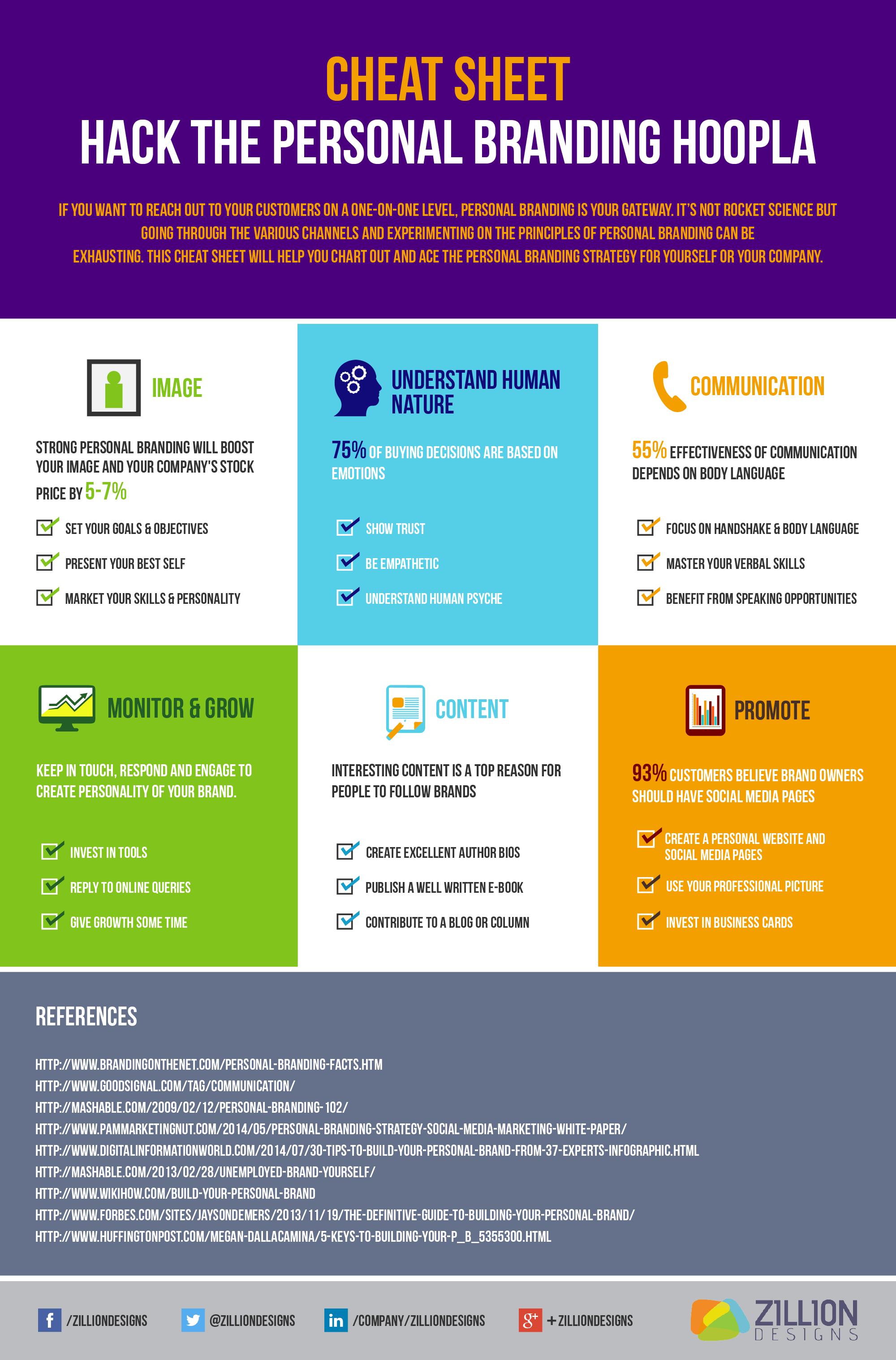 social media branding strategy pdf