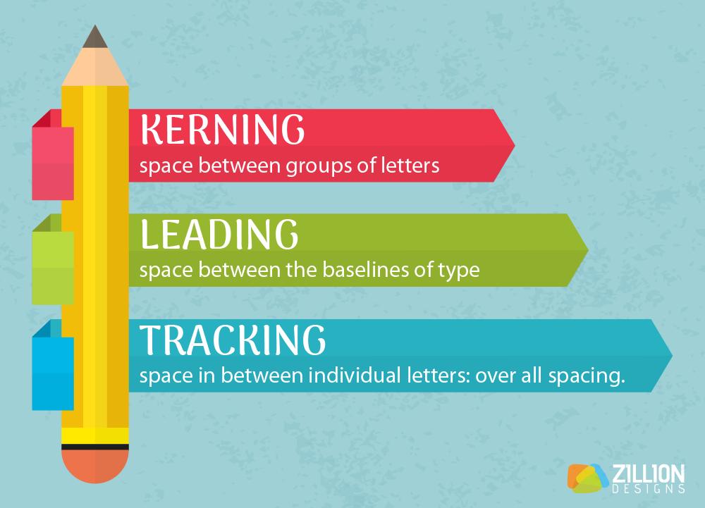 Kerning, Leading, Tracking